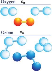 Moléculas de ozono con 3 átomos