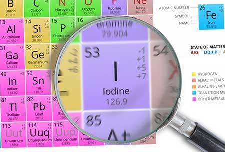 yodo tabla periódica